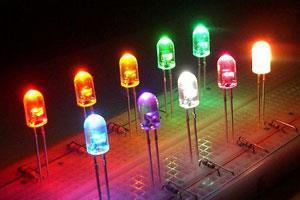 正和LED行业ERP解决方案